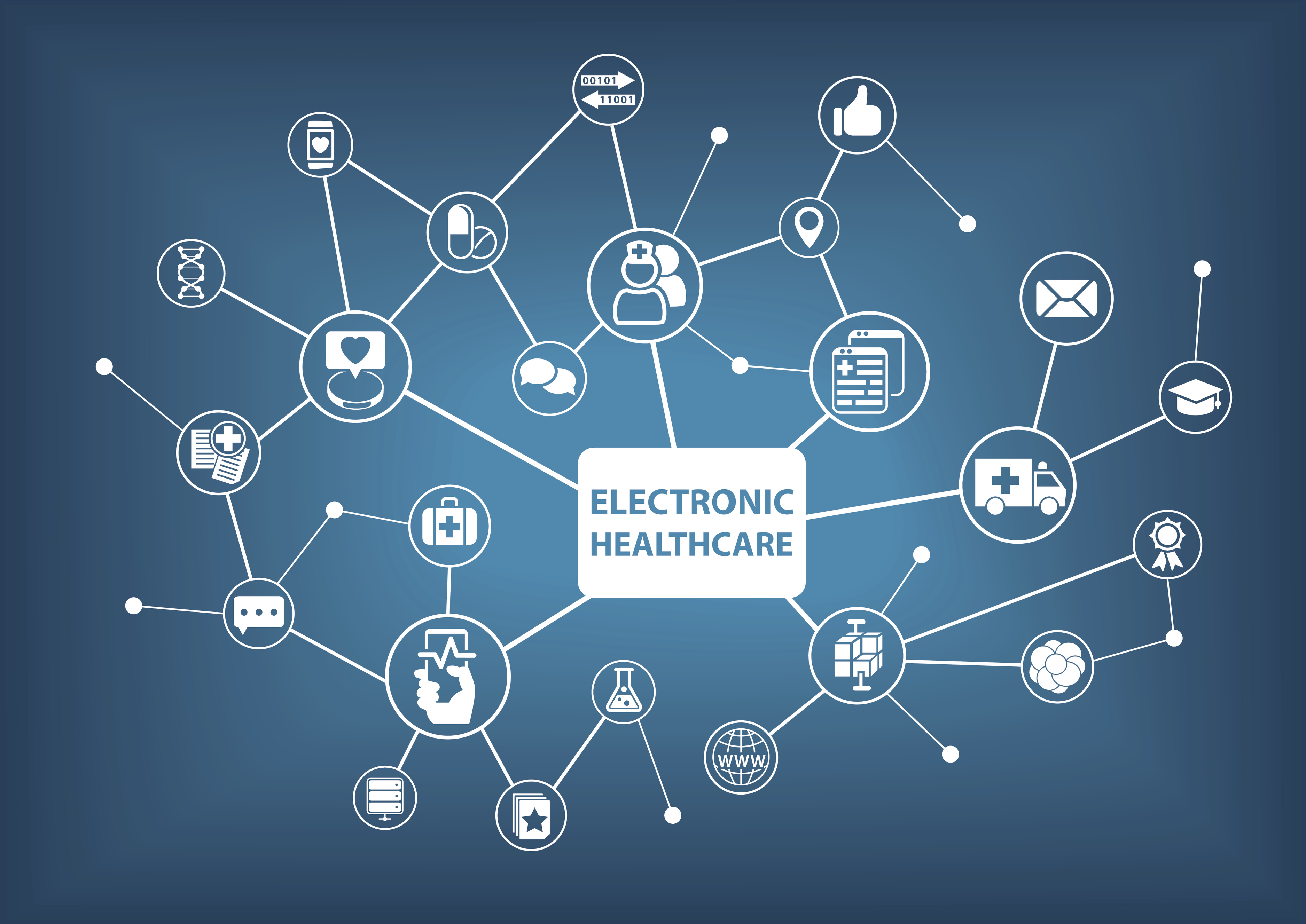Healthcare And The Iot A Match Made In The Cloud Pinnacle