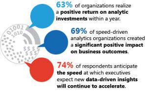 IBM Executive Report - Big Data Analytics Stats