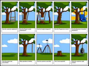 project management requirements example