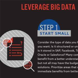 Infographic: 4 steps to leverage big data thumbnail