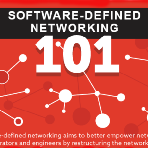 Infographic - Software-Defined Networking 101 - Pinnacle Business Systems
