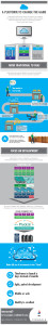 Cloud-Foundry-Infographic