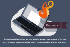 Animation of how to do disaster recovery when computer catches fire